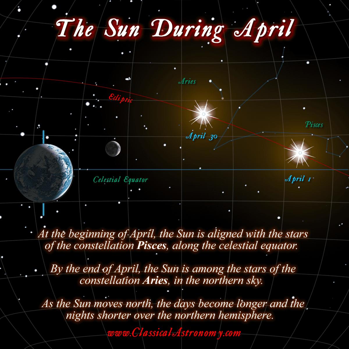 2-CELESTIAL-YEAR-2-April