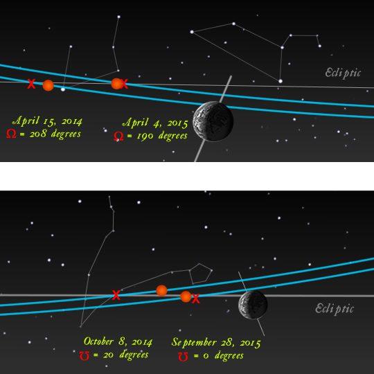 14-10-8-EclipsePositions